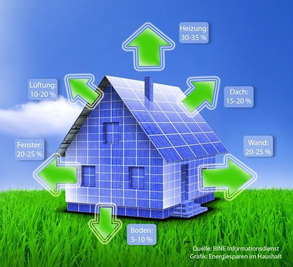 docieplanie domów ocieplanie budynków